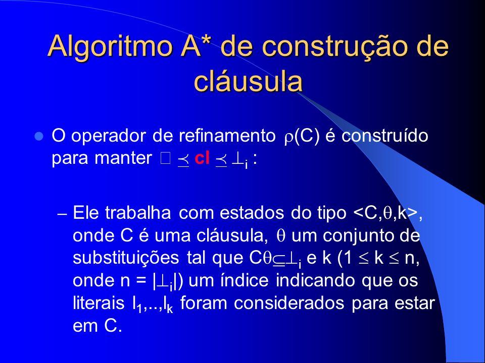Algoritmo A* de construção de cláusula O operador de refinamento (C) é construído para manter  cl i : – Ele trabalha com estados do tipo, onde C é uma cláusula, um conjunto de substituições tal que C i e k (1 k n, onde n = | i |) um índice indicando que os literais l 1,..,l k foram considerados para estar em C.
