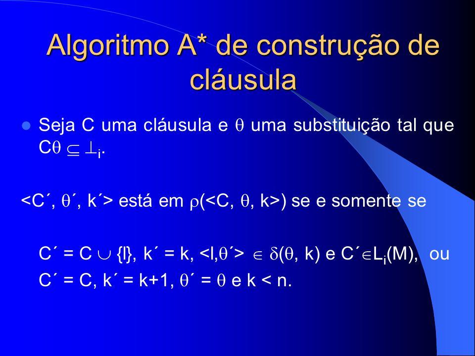 Algoritmo A* de construção de cláusula Seja C uma cláusula e uma substituição tal que C i.