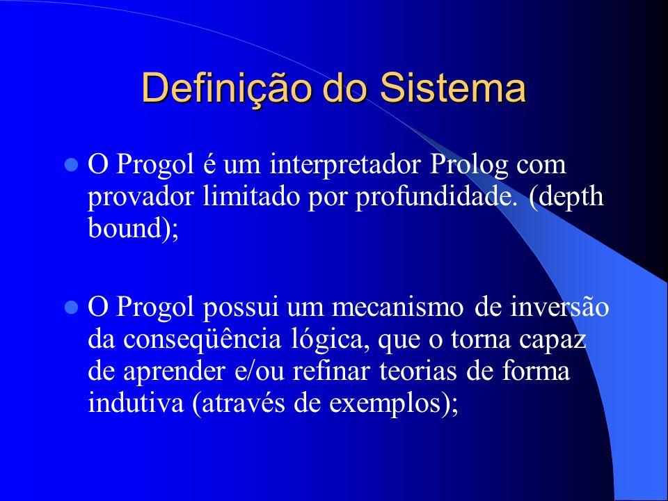 Definição do Sistema O Progol é um interpretador Prolog com provador limitado por profundidade.