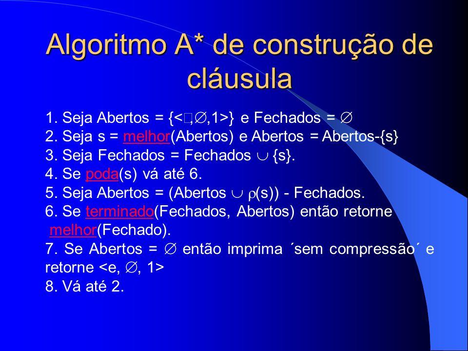 Algoritmo A* de construção de cláusula 1. Seja Abertos = { } e Fechados = 2.