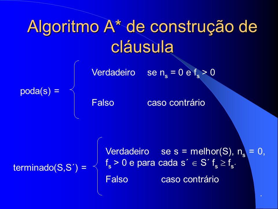 Algoritmo A* de construção de cláusula poda(s) = Verdadeirose n s = 0 e f s > 0 Falso caso contrário terminado(S,S´) = Verdadeirose s = melhor(S), n s = 0, f s > 0 e para cada s´ S´ f s f s´ Falso caso contrário.