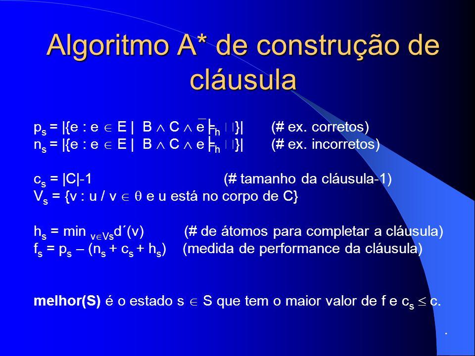 Algoritmo A* de construção de cláusula p s = |{e : e E | B C e h }|(# ex.