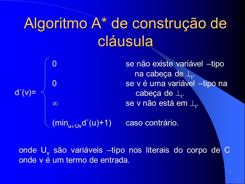 Algoritmo A* de construção de cláusula 0se não existe variável –tipo na cabeça de i.