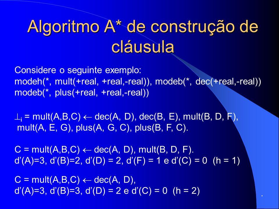 Algoritmo A* de construção de cláusula.