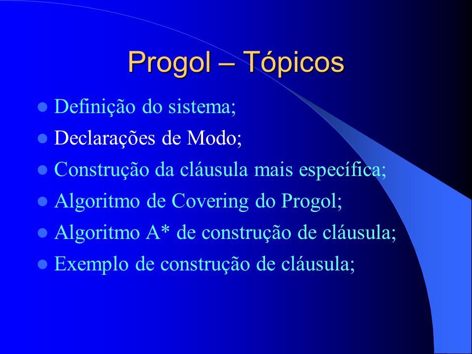 Progol – Tópicos Definição do sistema; Declarações de Modo; Construção da cláusula mais específica; Algoritmo de Covering do Progol; Algoritmo A* de construção de cláusula; Exemplo de construção de cláusula;