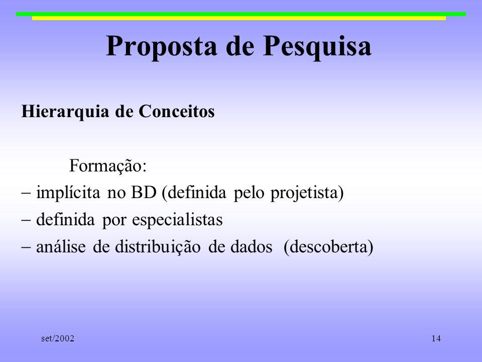 set/200214 Proposta de Pesquisa Hierarquia de Conceitos Formação: implícita no BD (definida pelo projetista) definida por especialistas análise de dis