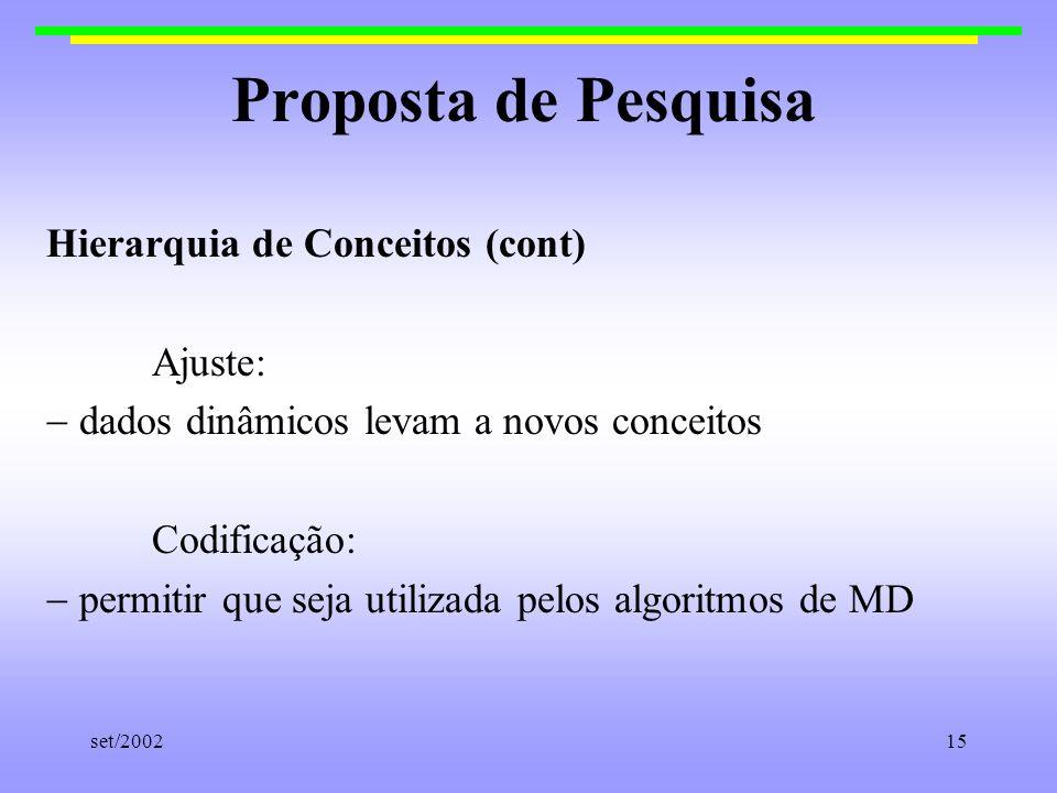 set/200215 Proposta de Pesquisa Hierarquia de Conceitos (cont) Ajuste: dados dinâmicos levam a novos conceitos Codificação: permitir que seja utilizad