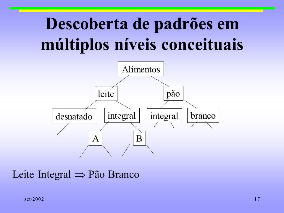 set/200217 Descoberta de padrões em múltiplos níveis conceituais Leite Integral Pão Branco Alimentos pão leite desnatado BA integralbranco integral