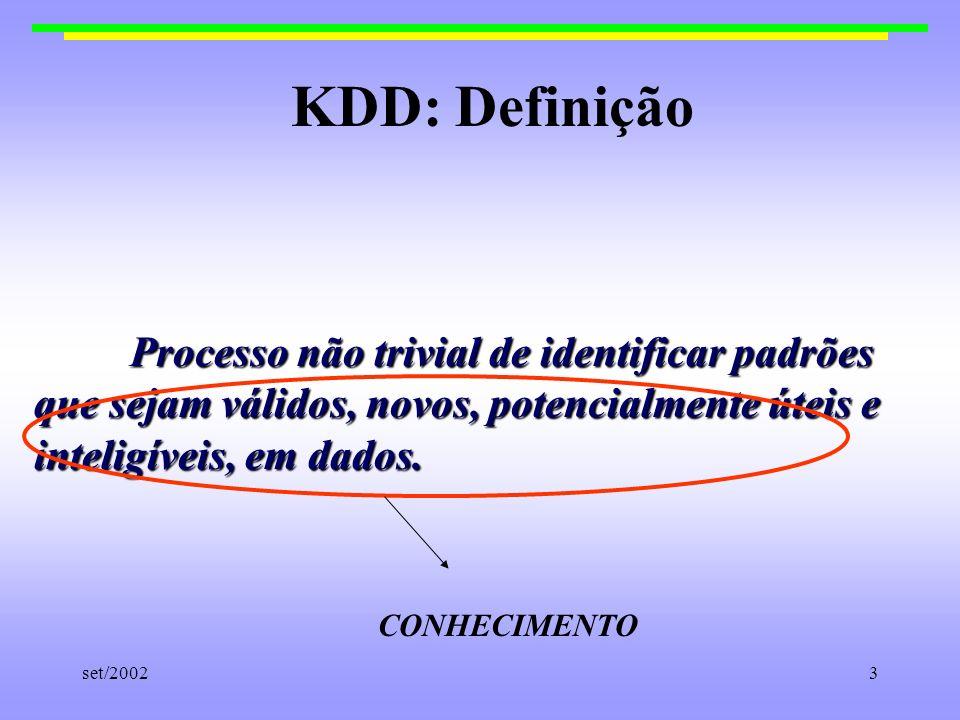 set/20023 KDD: Definição Processo não trivial de identificar padrões que sejam válidos, novos, potencialmente úteis e inteligíveis, em dados. CONHECIM