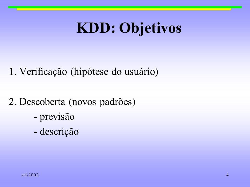 set/20024 KDD: Objetivos 1. Verificação (hipótese do usuário) 2. Descoberta (novos padrões) - previsão - descrição