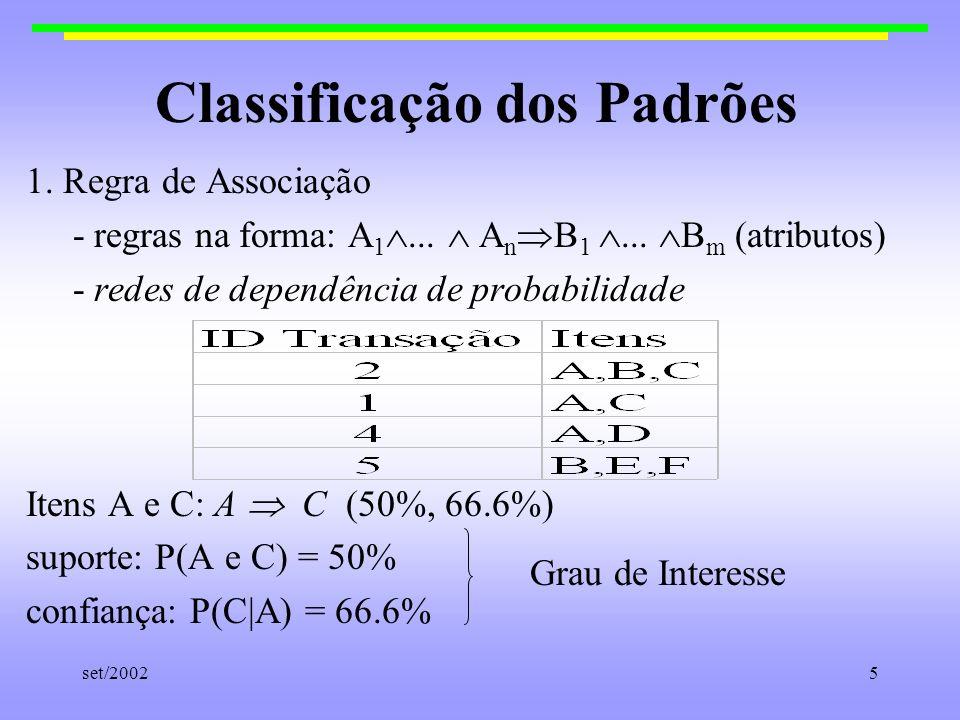 set/20025 Classificação dos Padrões 1. Regra de Associação - regras na forma: A 1... A n B 1... B m (atributos) - redes de dependência de probabilidad