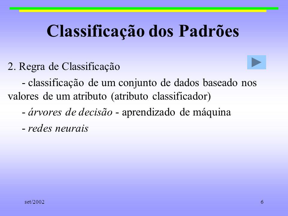 set/20026 Classificação dos Padrões 2. Regra de Classificação - classificação de um conjunto de dados baseado nos valores de um atributo (atributo cla