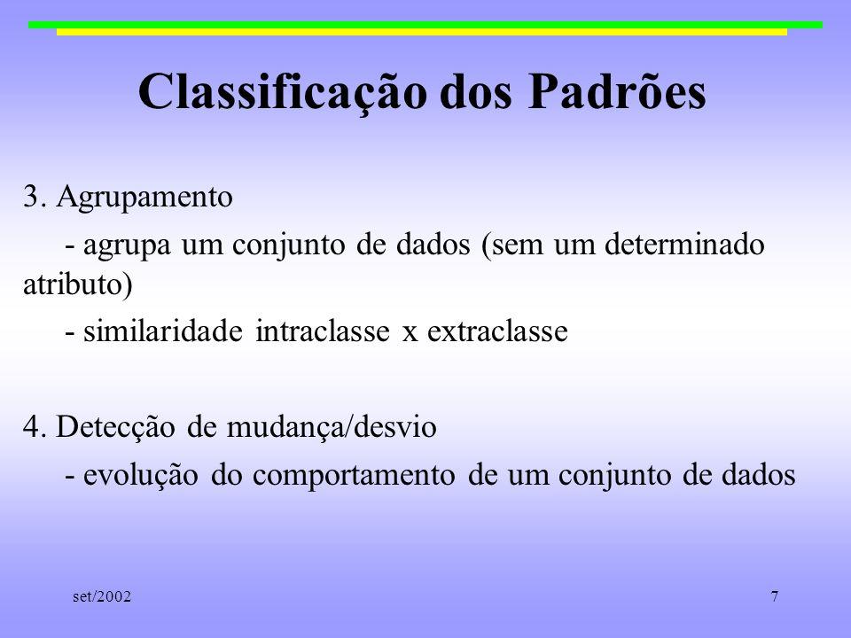 set/20027 Classificação dos Padrões 3. Agrupamento - agrupa um conjunto de dados (sem um determinado atributo) - similaridade intraclasse x extraclass