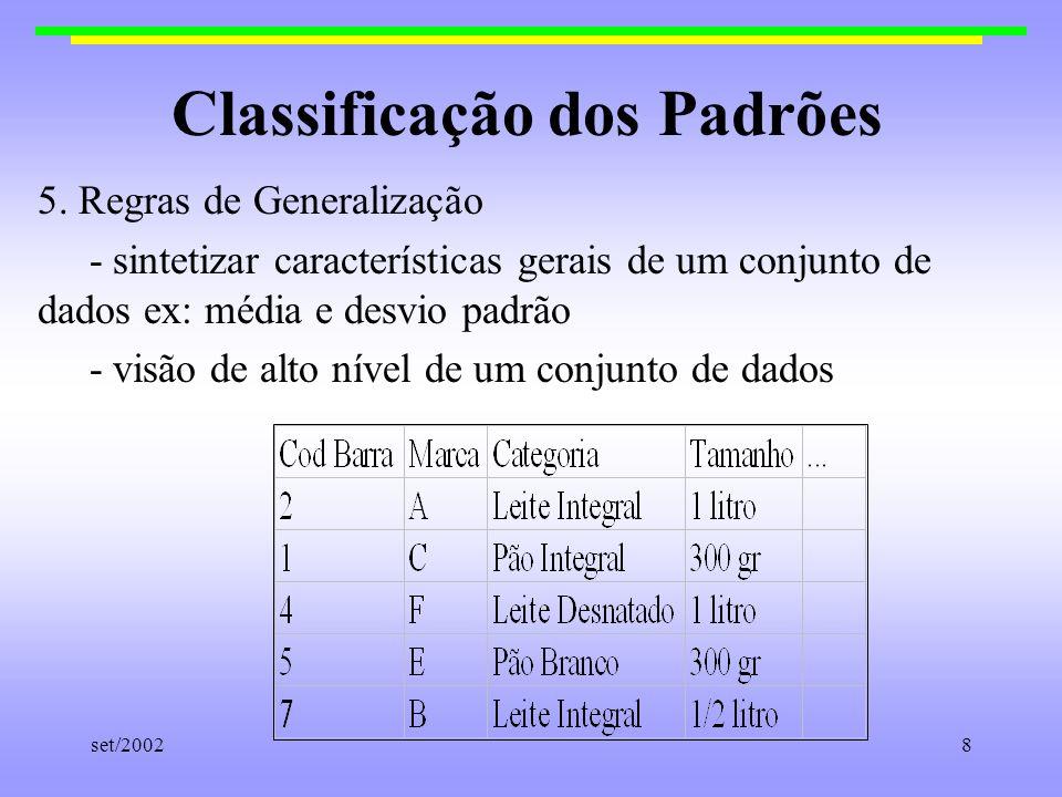 set/20028 Classificação dos Padrões 5. Regras de Generalização - sintetizar características gerais de um conjunto de dados ex: média e desvio padrão -