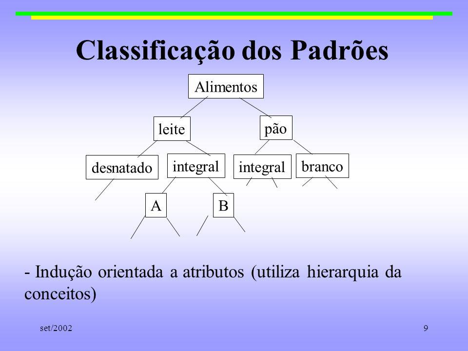 set/20029 Classificação dos Padrões Alimentos pão leite desnatado BA integralbranco integral - Indução orientada a atributos (utiliza hierarquia da co