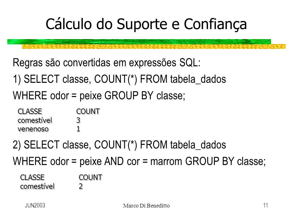 JUN2003Marco Di Beneditto11 Cálculo do Suporte e Confiança Regras são convertidas em expressões SQL: 1) SELECT classe, COUNT(*) FROM tabela_dados WHER