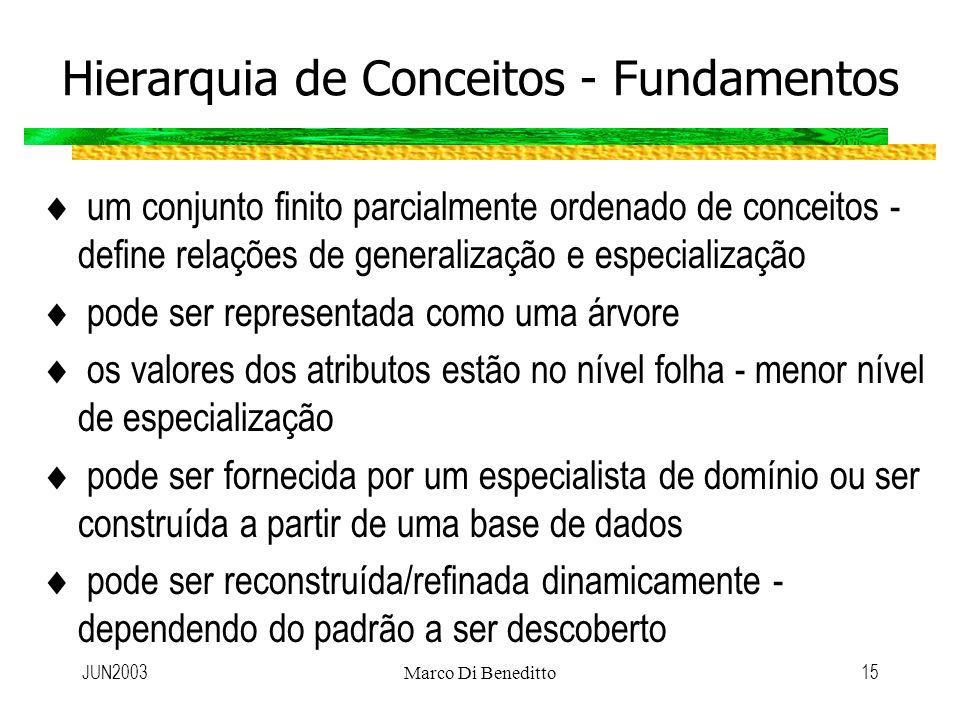 JUN2003Marco Di Beneditto15 Hierarquia de Conceitos - Fundamentos um conjunto finito parcialmente ordenado de conceitos - define relações de generaliz