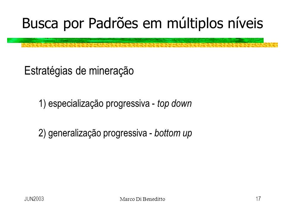 JUN2003Marco Di Beneditto17 Busca por Padrões em múltiplos níveis Estratégias de mineração 1) especialização progressiva - top down 2) generalização p