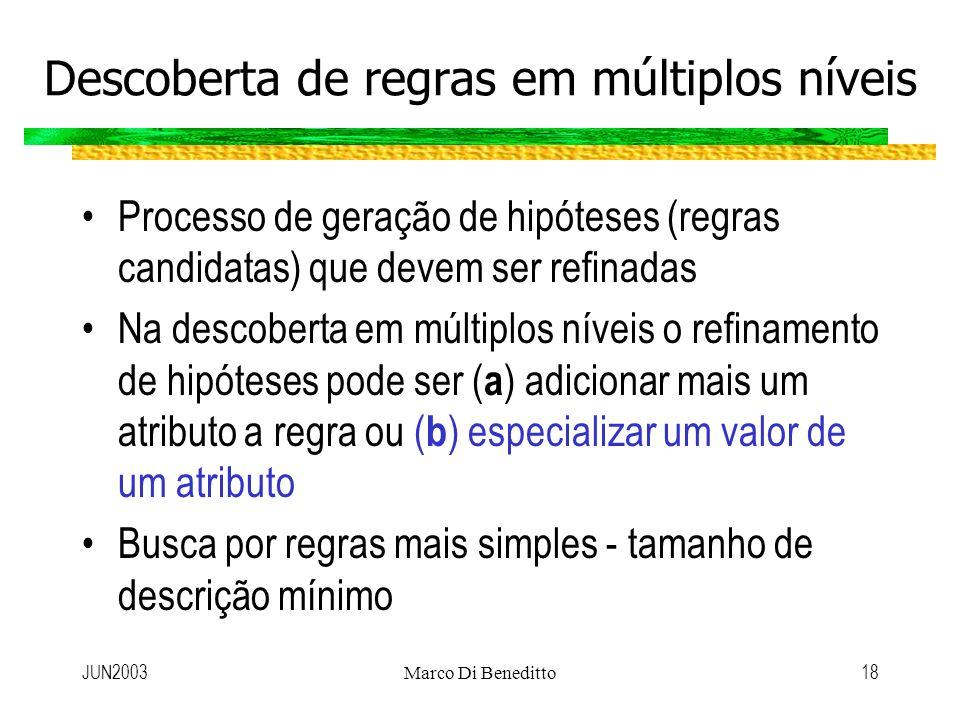 JUN2003Marco Di Beneditto18 Descoberta de regras em múltiplos níveis Processo de geração de hipóteses (regras candidatas) que devem ser refinadas Na d