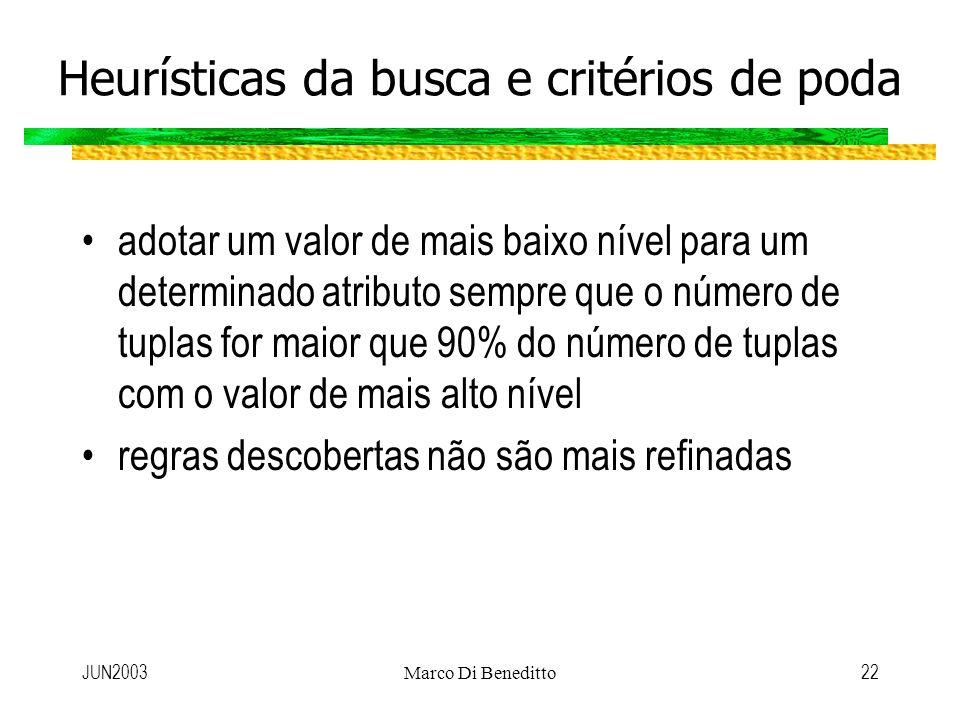 JUN2003Marco Di Beneditto22 Heurísticas da busca e critérios de poda adotar um valor de mais baixo nível para um determinado atributo sempre que o núm