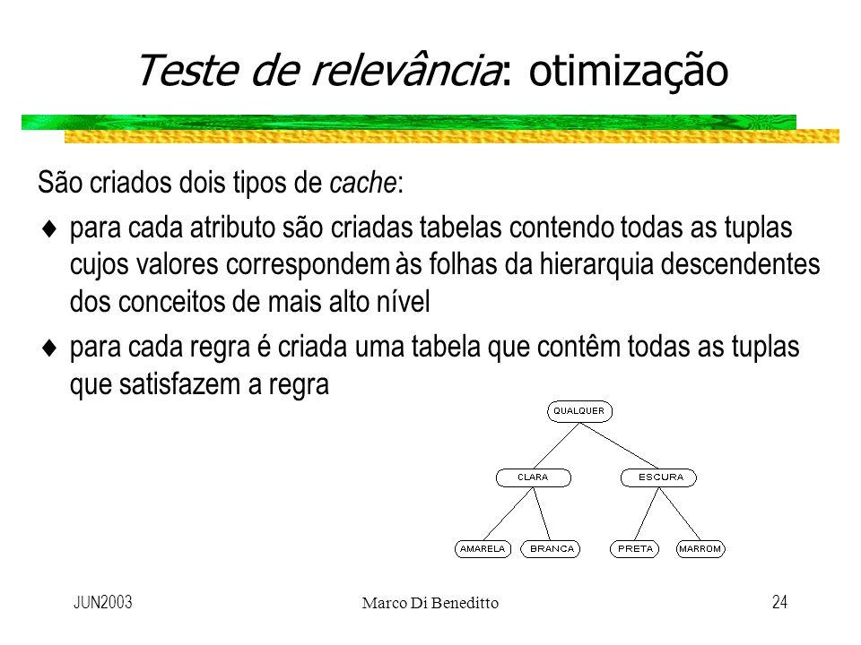 JUN2003Marco Di Beneditto24 Teste de relevância: otimização São criados dois tipos de cache : para cada atributo são criadas tabelas contendo todas as