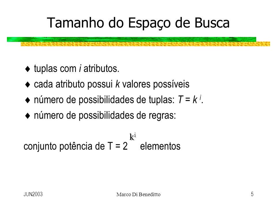 JUN2003Marco Di Beneditto5 Tamanho do Espaço de Busca tuplas com i atributos. cada atributo possui k valores possíveis número de possibilidades de tup
