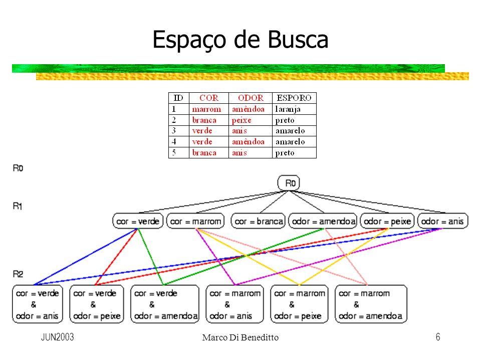 JUN2003Marco Di Beneditto6 Espaço de Busca