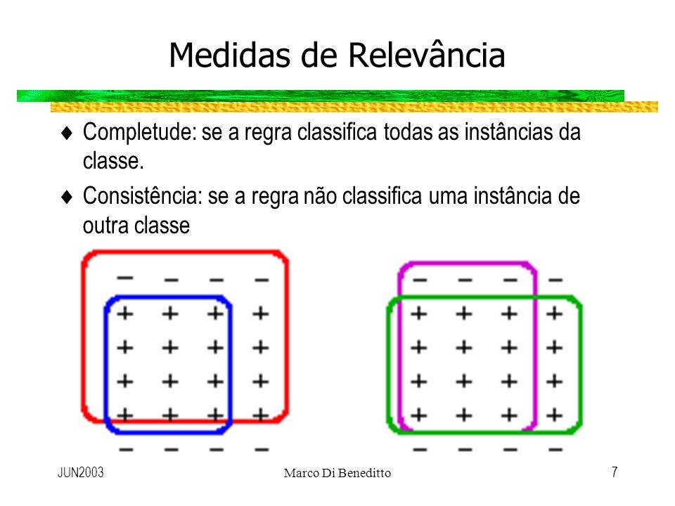 JUN2003Marco Di Beneditto7 Medidas de Relevância Completude: se a regra classifica todas as instâncias da classe. Consistência: se a regra não classif