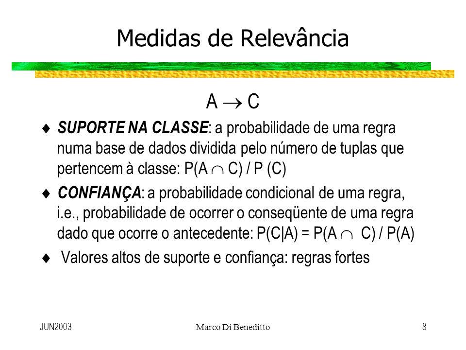 JUN2003Marco Di Beneditto8 Medidas de Relevância A C SUPORTE NA CLASSE : a probabilidade de uma regra numa base de dados dividida pelo número de tupla