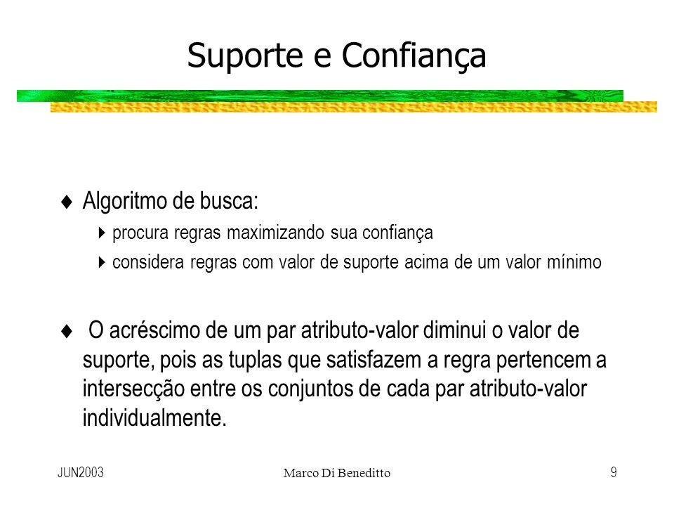 JUN2003Marco Di Beneditto9 Suporte e Confiança Algoritmo de busca: procura regras maximizando sua confiança considera regras com valor de suporte acim