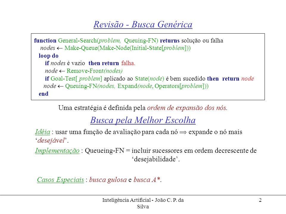 Inteligência Artificial - João C. P. da Silva 2 Revisão - Busca Genérica Uma estratégia é definida pela ordem de expansão dos nós. Busca pela Melhor E