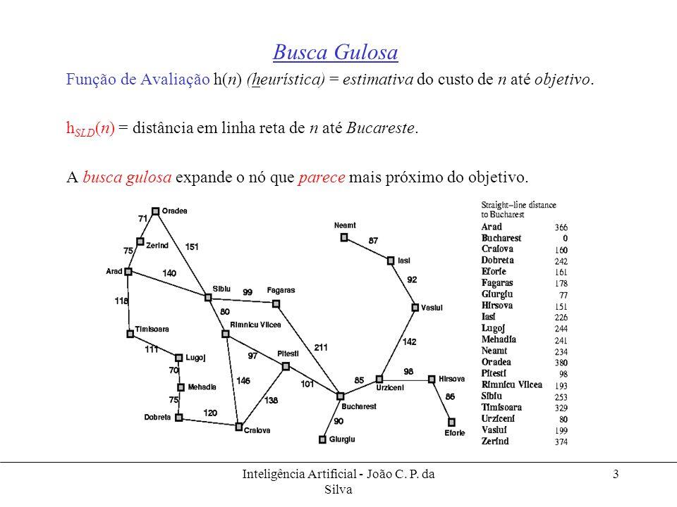 Inteligência Artificial - João C. P. da Silva 3 Busca Gulosa Função de Avaliação h(n) (heurística) = estimativa do custo de n até objetivo. h SLD (n)
