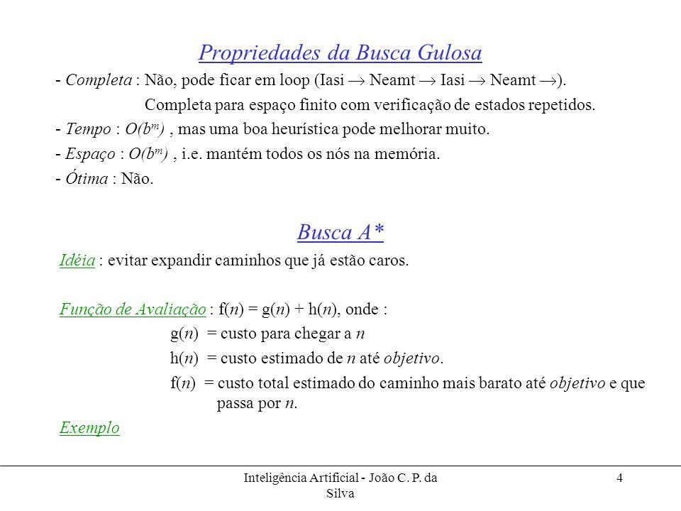 Inteligência Artificial - João C. P. da Silva 4 Propriedades da Busca Gulosa - Completa : Não, pode ficar em loop (Iasi Neamt Iasi Neamt ). Completa p