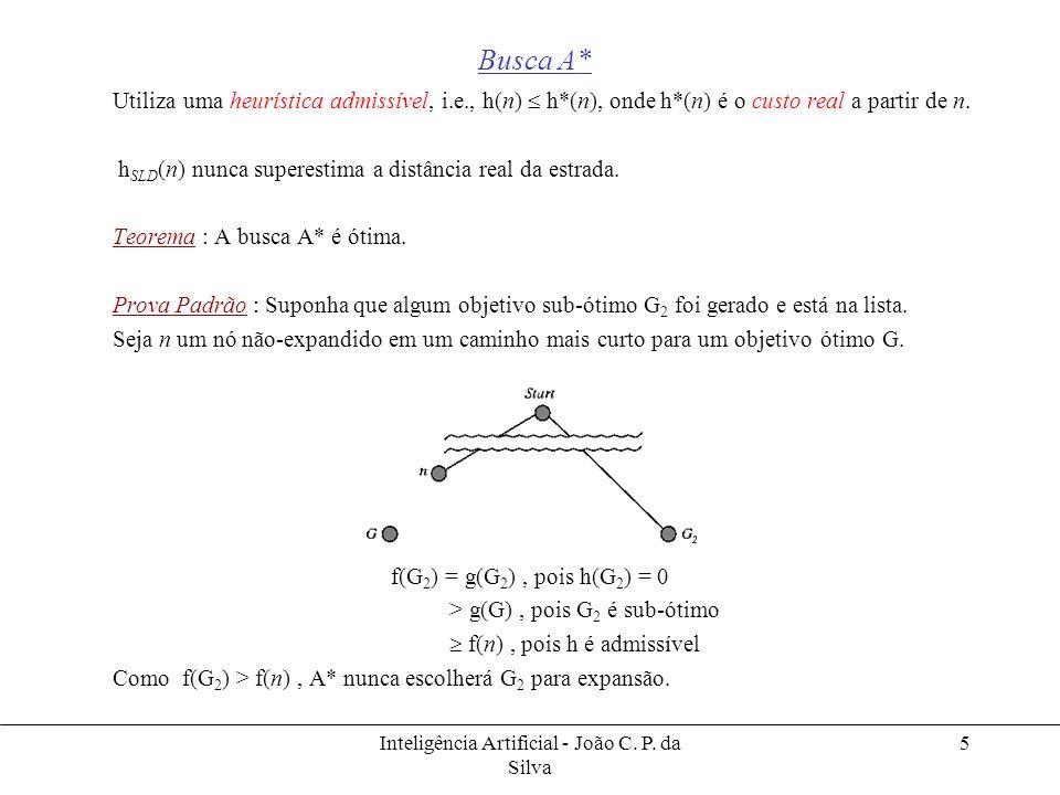 Inteligência Artificial - João C. P. da Silva 5 Busca A* Utiliza uma heurística admissível, i.e., h(n) h*(n), onde h*(n) é o custo real a partir de n.