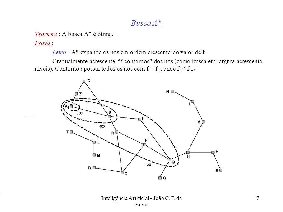 Inteligência Artificial - João C. P. da Silva 7 Busca A* Teorema : A busca A* é ótima. Prova : Lema : A* expande os nós em ordem crescente do valor de