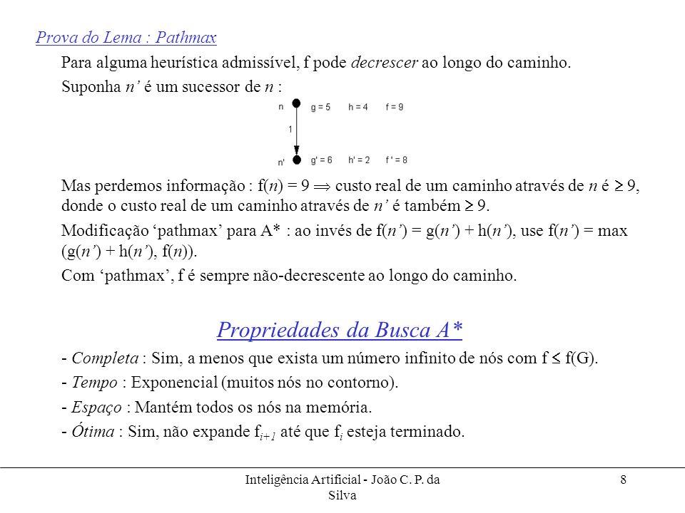 Inteligência Artificial - João C. P. da Silva 8 Prova do Lema : Pathmax Para alguma heurística admissível, f pode decrescer ao longo do caminho. Supon