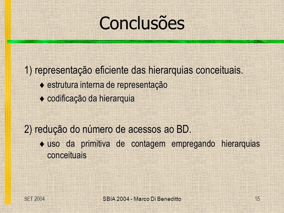 SET 2004SBIA 2004 - Marco Di Beneditto15 Conclusões 1) representação eficiente das hierarquias conceituais.