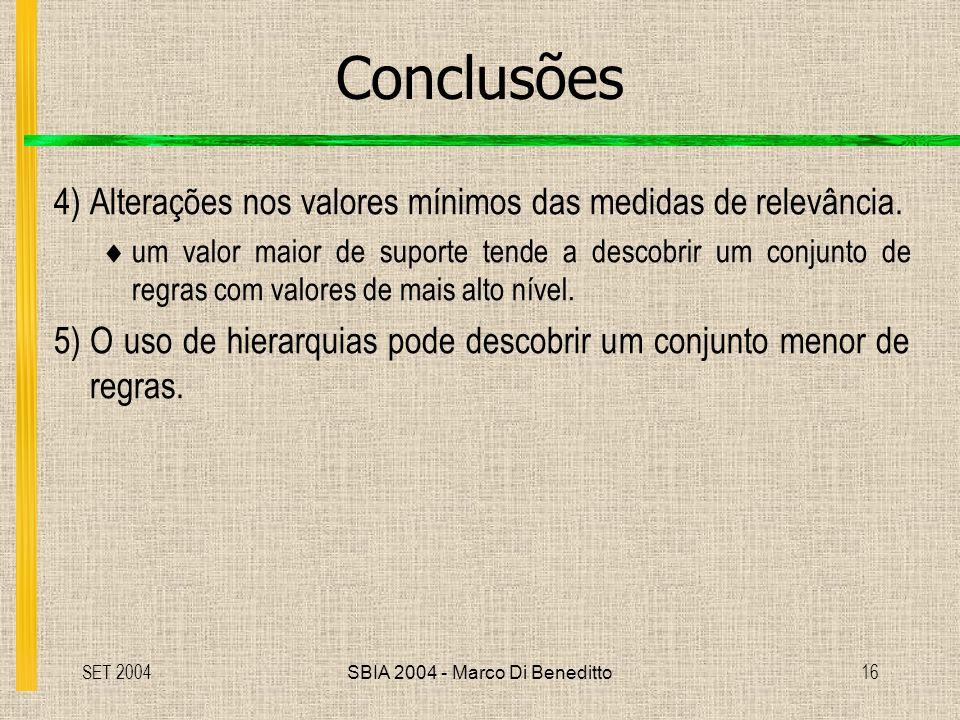 SET 2004SBIA 2004 - Marco Di Beneditto16 Conclusões 4) Alterações nos valores mínimos das medidas de relevância.