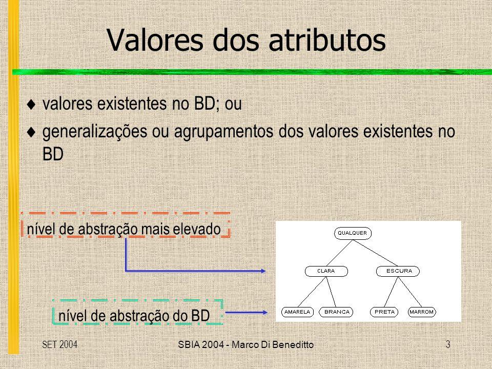 SET 2004SBIA 2004 - Marco Di Beneditto3 Valores dos atributos valores existentes no BD; ou generalizações ou agrupamentos dos valores existentes no BD nível de abstração mais elevado nível de abstração do BD