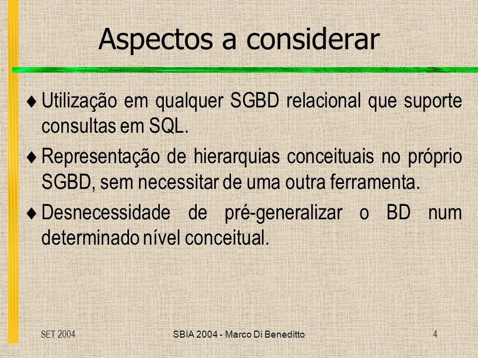 SET 2004SBIA 2004 - Marco Di Beneditto4 Aspectos a considerar Utilização em qualquer SGBD relacional que suporte consultas em SQL.