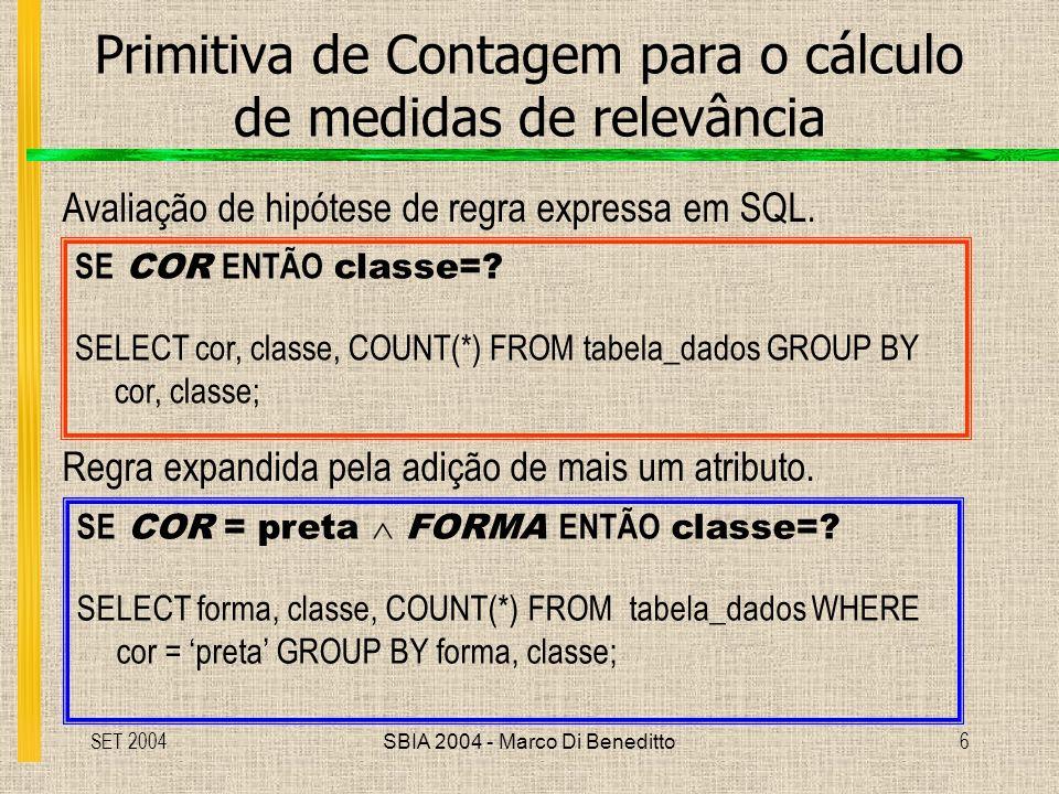 SET 2004SBIA 2004 - Marco Di Beneditto6 Primitiva de Contagem para o cálculo de medidas de relevância Avaliação de hipótese de regra expressa em SQL.