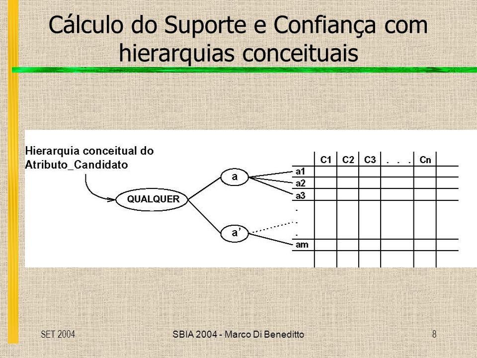 SET 2004SBIA 2004 - Marco Di Beneditto8 Cálculo do Suporte e Confiança com hierarquias conceituais