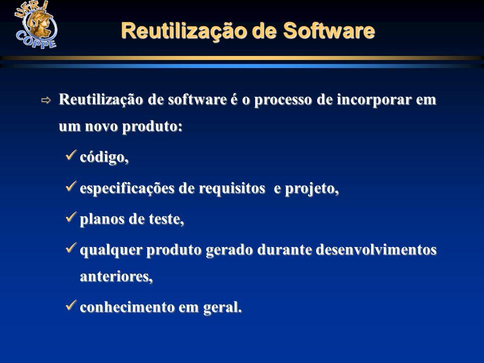 Reutilização de Software Reutilização de software é o processo de incorporar em um novo produto: Reutilização de software é o processo de incorporar e