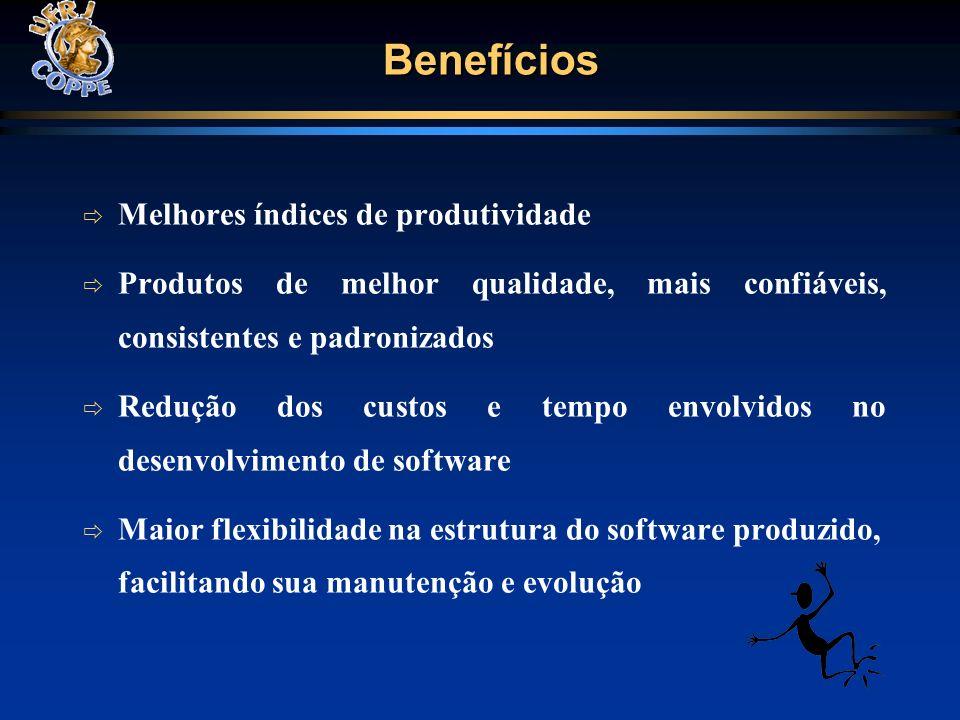 Benefícios Melhores índices de produtividade Produtos de melhor qualidade, mais confiáveis, consistentes e padronizados Redução dos custos e tempo env