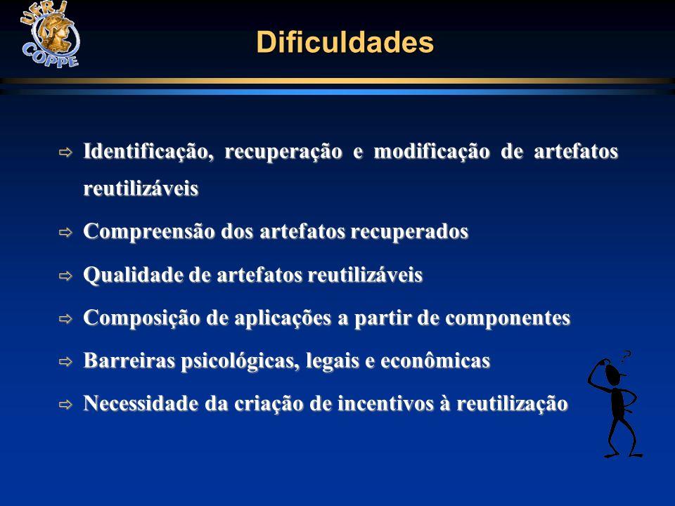Dificuldades Identificação, recuperação e modificação de artefatos reutilizáveis Identificação, recuperação e modificação de artefatos reutilizáveis C