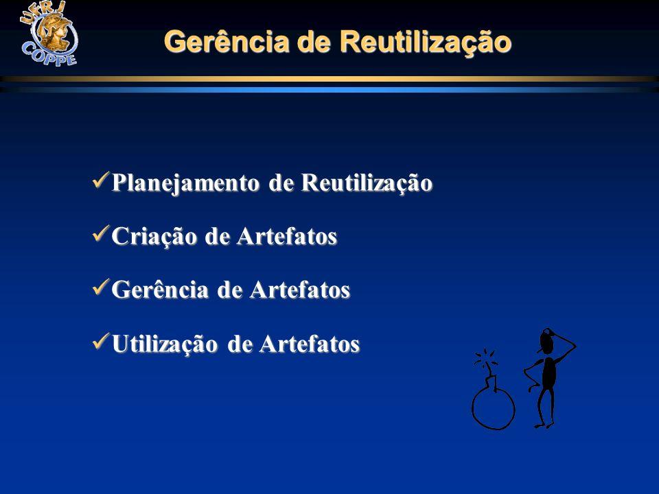 Gerência de Reutilização Planejamento de Reutilização Planejamento de Reutilização Criação de Artefatos Criação de Artefatos Gerência de Artefatos Ger