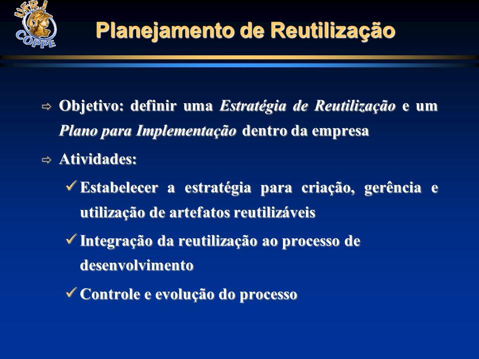 Planejamento de Reutilização Objetivo: definir uma Estratégia de Reutilização e um Plano para Implementação dentro da empresa Objetivo: definir uma Es