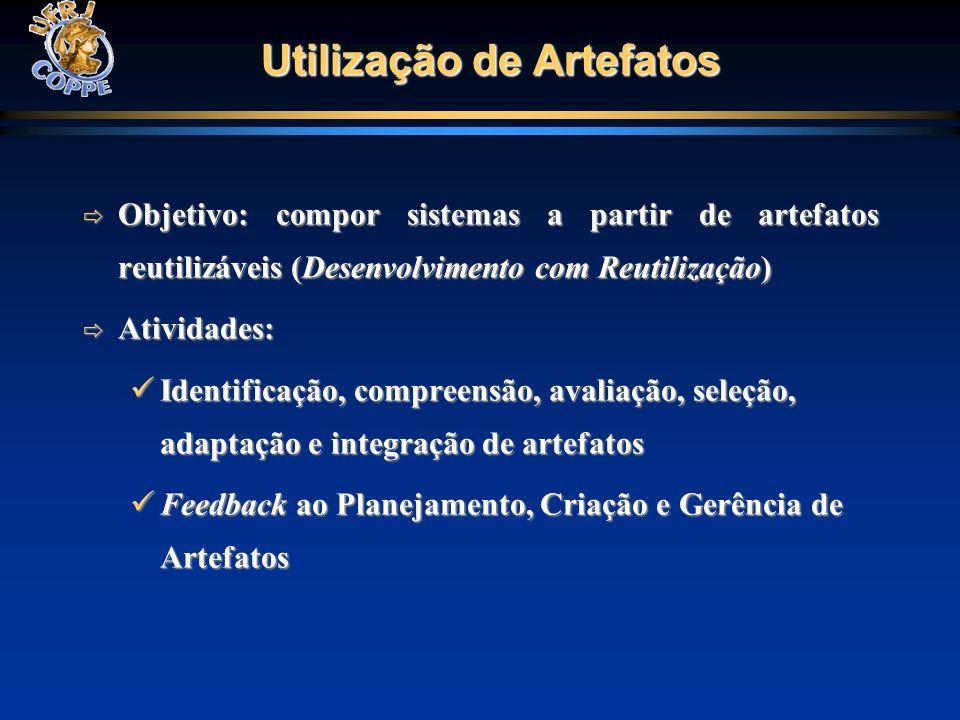 Utilização de Artefatos Objetivo: compor sistemas a partir de artefatos reutilizáveis (Desenvolvimento com Reutilização) Objetivo: compor sistemas a p