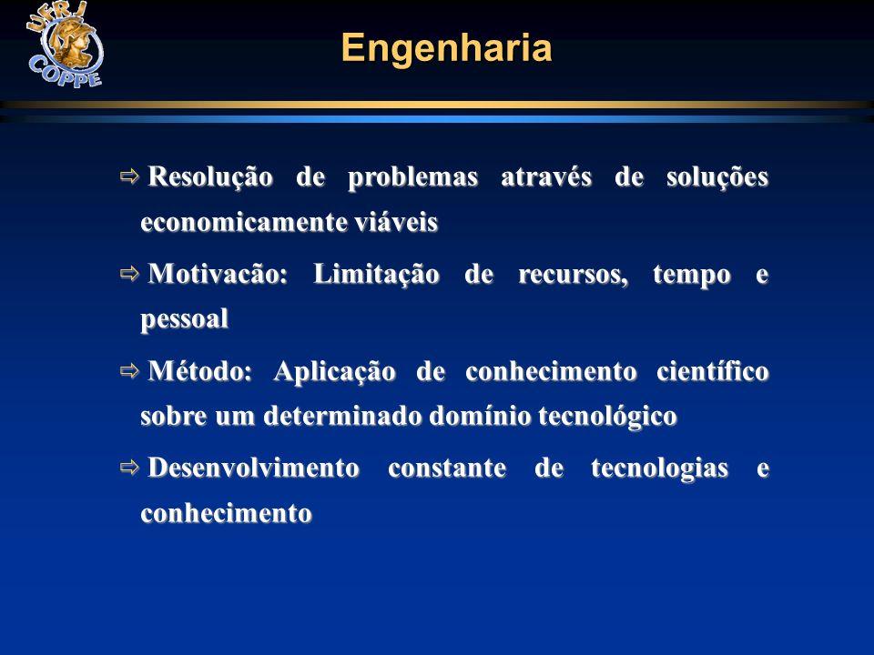 Engenharia Resolução de problemas através de soluções economicamente viáveis Resolução de problemas através de soluções economicamente viáveis Motivac