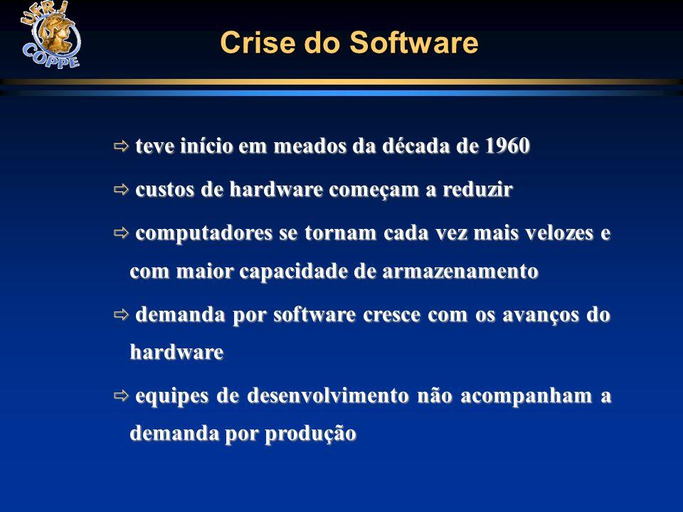 Crise do Software teve início em meados da década de 1960 teve início em meados da década de 1960 custos de hardware começam a reduzir custos de hardw